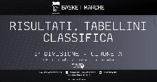 https://www.basketmarche.it/immagini_articoli/14-01-2020/prima-divisione-girone-carpegna-comando-pupazzi-soli-posto-bene-fermignano-acqualagna-vadese-120.jpg