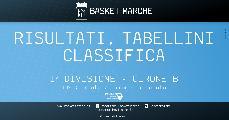 https://www.basketmarche.it/immagini_articoli/14-01-2020/prima-divisione-girone-polverigi-imbattuta-vittorie-sharks-titans-89ers-montemarciano-120.jpg