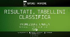 https://www.basketmarche.it/immagini_articoli/14-01-2020/promozione-umbria-soriano-altotevere-bastia-chiudono-testa-andata-sorridono-anche-flyers-pontevecchio-120.jpg