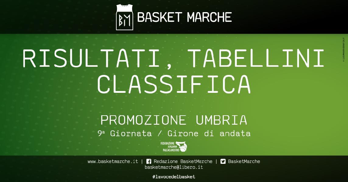 https://www.basketmarche.it/immagini_articoli/14-01-2020/promozione-umbria-soriano-altotevere-bastia-chiudono-testa-andata-sorridono-anche-flyers-pontevecchio-600.jpg