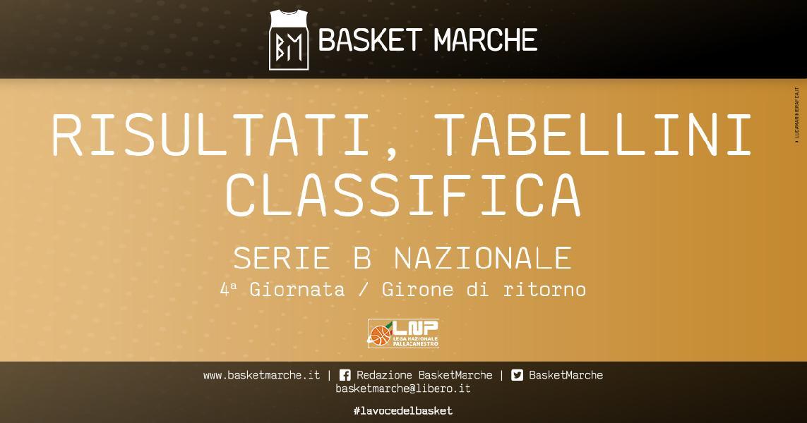 https://www.basketmarche.it/immagini_articoli/14-02-2021/serie-risultati-tabellini-ritorno-taranto-unica-imbattuta-600.jpg