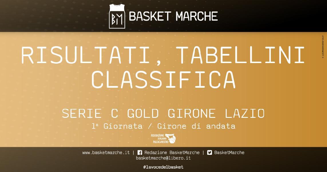 https://www.basketmarche.it/immagini_articoli/14-03-2021/serie-gold-lazio-giornata-successi-cestistica-civitavecchia-fortitudo-roma-600.jpg