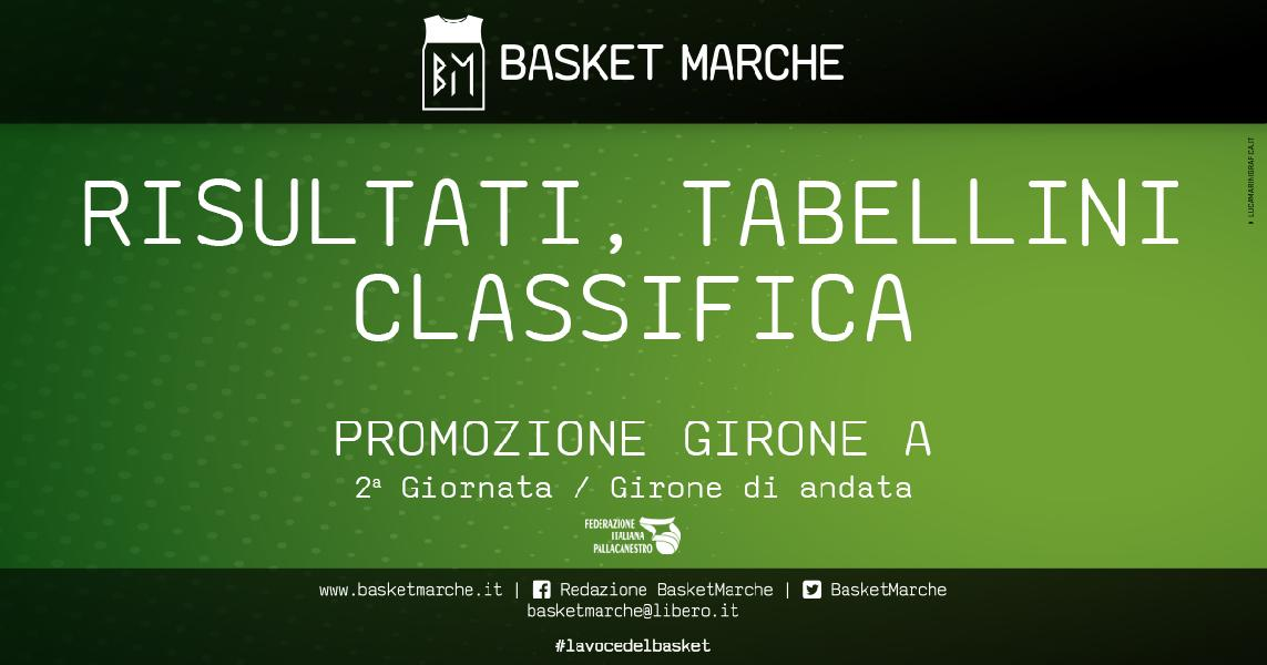 https://www.basketmarche.it/immagini_articoli/14-05-2021/promozione-girone-vuelle-pesaro-primo-sorriso-vuelle-pesaro-600.jpg
