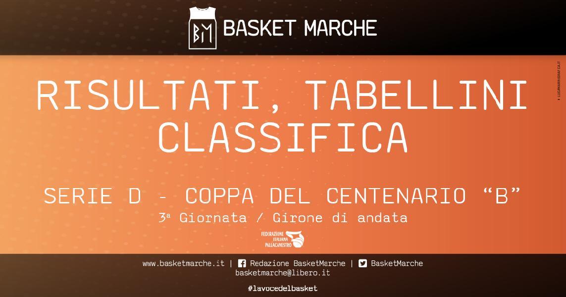 https://www.basketmarche.it/immagini_articoli/14-05-2021/serie-coppa-centenario-girone-doppia-vittoria-esterna-macerata-morrovalle-600.jpg
