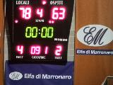 https://www.basketmarche.it/immagini_articoli/14-10-2018/elfa-marronaro-fara-sabina-supera-deruta-basket-120.jpg