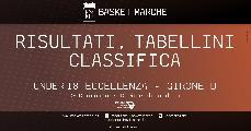 https://www.basketmarche.it/immagini_articoli/14-10-2019/under-girone-roma-trapani-pontevecchio-imbattute-scuola-basket-pistoia-corsare-bene-perugia-120.jpg