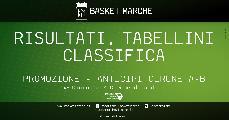 https://www.basketmarche.it/immagini_articoli/14-11-2019/promozione-anticipi-vittorie-montecchio-vuelle-wildcats-lupo-adriatico-corsaro-120.jpg