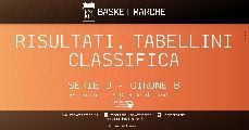 https://www.basketmarche.it/immagini_articoli/14-11-2019/regionale-girone-anticipo-ascoli-basket-passa-campo-88ers-civitanova-120.jpg