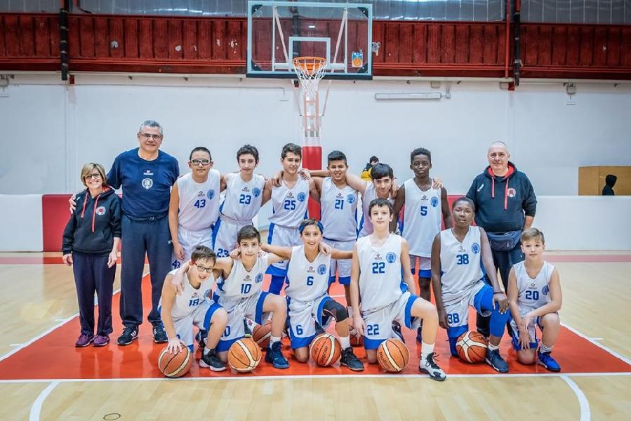 https://www.basketmarche.it/immagini_articoli/14-12-2019/punto-andamento-campionati-squadre-giovanili-basket-maceratese-600.jpg