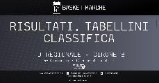https://www.basketmarche.it/immagini_articoli/14-12-2019/regionale-girone-anticipi-successi-severino-sporting-120.jpg