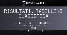 https://www.basketmarche.it/immagini_articoli/14-12-2019/regionale-girone-macerata-pedaso-severino-seconde-bene-picchio-sporting-120.jpg