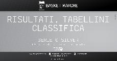 https://www.basketmarche.it/immagini_articoli/14-12-2019/serie-silver-todi-conferma-capolista-vittorie-taurus-loreto-montemarciano-travolgente-120.jpg