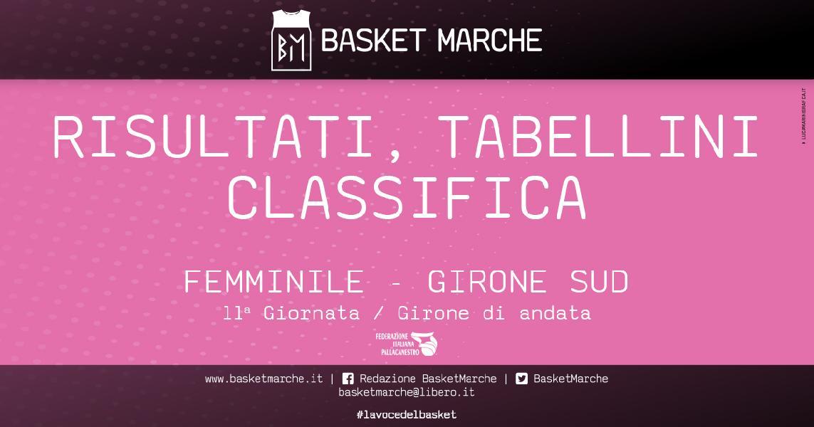 https://www.basketmarche.it/immagini_articoli/14-12-2020/femminile-brescia-sola-comando-bene-bolzano-civitanova-600.jpg