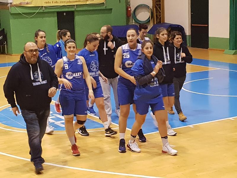 https://www.basketmarche.it/immagini_articoli/15-01-2019/thunder-matelica-conquista-chieti-prima-vittoria-esterna-stagione-600.jpg