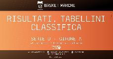 https://www.basketmarche.it/immagini_articoli/15-02-2020/regionale-girone-recupero-ritorno-netta-vittoria-santarcangelo-angels-120.jpg