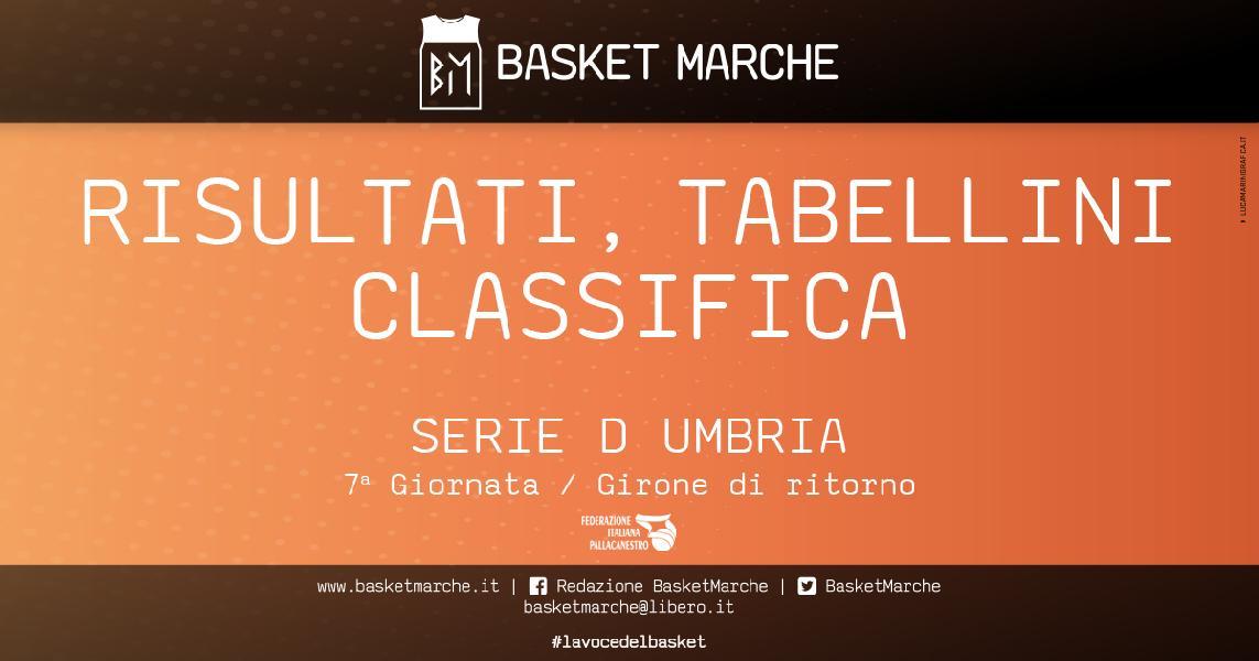 https://www.basketmarche.it/immagini_articoli/15-02-2020/regionale-umbria-live-risultati-finali-anticipi-ritorno-tempo-reale-600.jpg