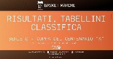 https://www.basketmarche.it/immagini_articoli/15-05-2021/serie-coppa-centenario-girone-netta-vittoria-esterna-basket-giovane-pesaro-120.jpg