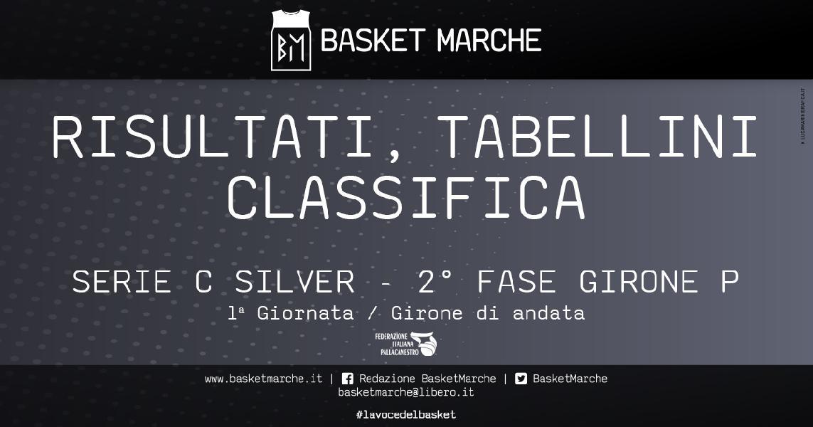 https://www.basketmarche.it/immagini_articoli/15-05-2021/serie-silver-fase-girone-metauro-basket-academy-valanga-bene-taurus-jesi-600.jpg