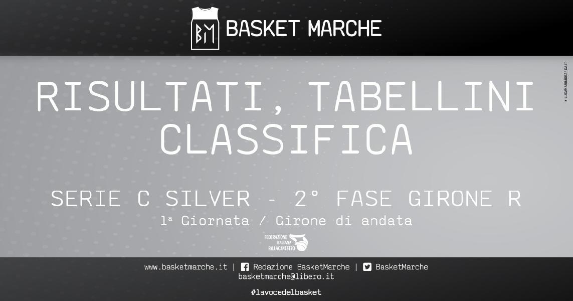https://www.basketmarche.it/immagini_articoli/15-05-2021/serie-silver-fase-girone-partono-forte-virtus-porto-giorgio-pescara-basket-600.jpg