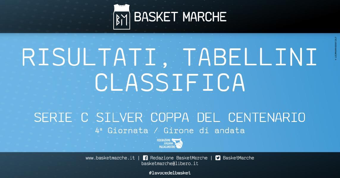 https://www.basketmarche.it/immagini_articoli/15-05-2021/silver-coppa-centenario-girone-vittoria-interna-pallacanestro-acqualagna-600.jpg