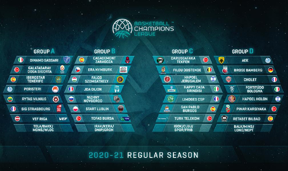 https://www.basketmarche.it/immagini_articoli/15-07-2020/basketball-champions-league-composizione-gironi-regular-season-600.png