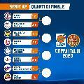 https://www.basketmarche.it/immagini_articoli/15-12-2019/serie-definite-squadre-parteciperanno-final-eight-coppa-italia-accoppiamenti-120.jpg