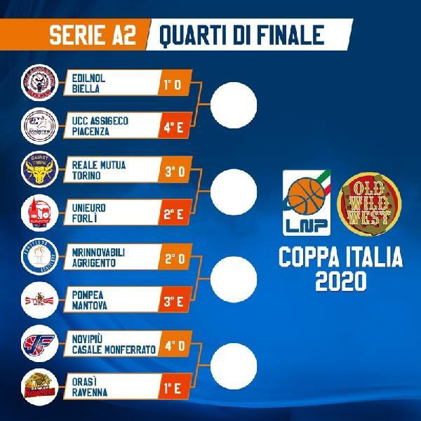 https://www.basketmarche.it/immagini_articoli/15-12-2019/serie-definite-squadre-parteciperanno-final-eight-coppa-italia-accoppiamenti-600.jpg