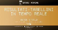 https://www.basketmarche.it/immagini_articoli/15-12-2019/serie-gold-live-completa-giornata-risultati-tempo-reale-120.jpg
