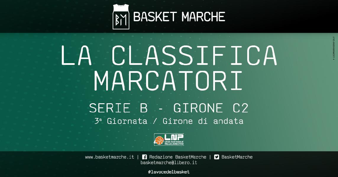 https://www.basketmarche.it/immagini_articoli/15-12-2020/serie-girone-aleksa-nikolic-guida-classifica-marcatori-seguono-edoardo-tiberti-francesco-amoroso-600.jpg