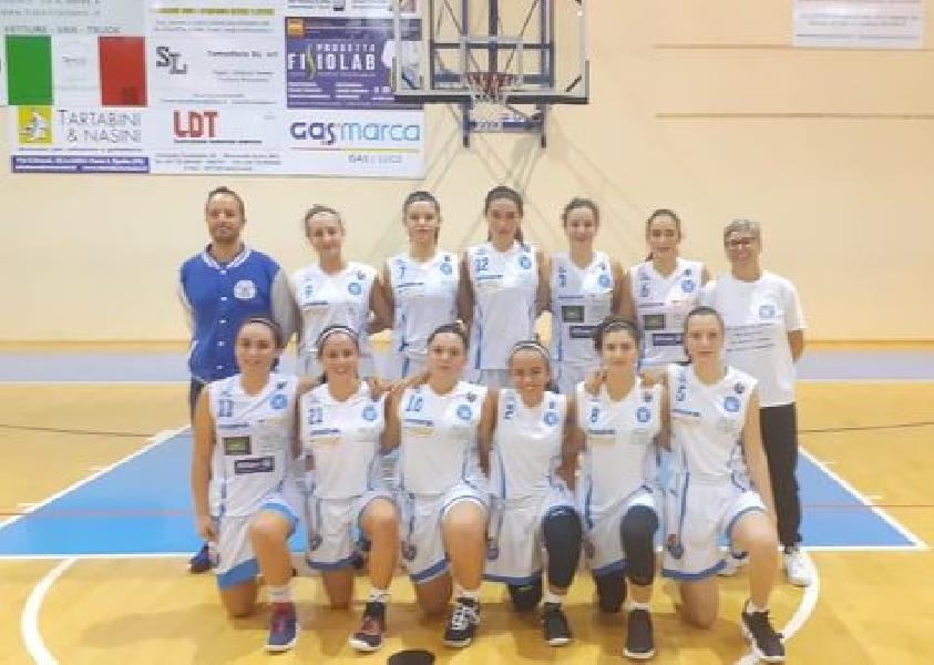 https://www.basketmarche.it/immagini_articoli/16-01-2020/alti-bassi-settimana-squadre-giovanili-feba-civitanova-600.jpg