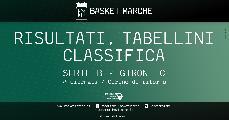 https://www.basketmarche.it/immagini_articoli/16-02-2020/serie-janus-fabriano-sola-testa-bene-cesena-chieti-civitanova-ozzano-jesi-campetto-derby-120.jpg