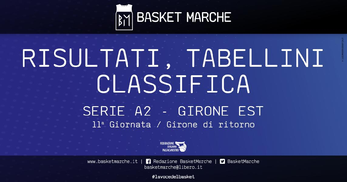 https://www.basketmarche.it/immagini_articoli/16-02-2020/serie-ravenna-fuga-bene-forl-verona-udine-mantova-ferrara-colpo-severo-600.jpg
