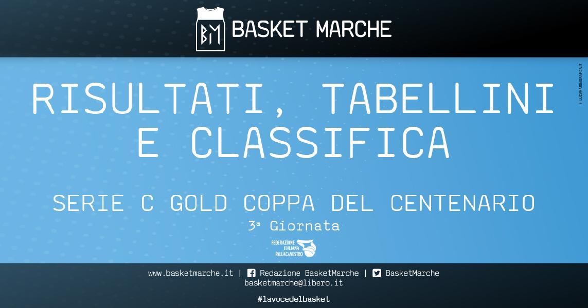 https://www.basketmarche.it/immagini_articoli/16-05-2021/gold-coppa-centenario-bene-valdiceppo-todi-osimo-foligno-assisi-unica-vittoria-esterna-600.jpg