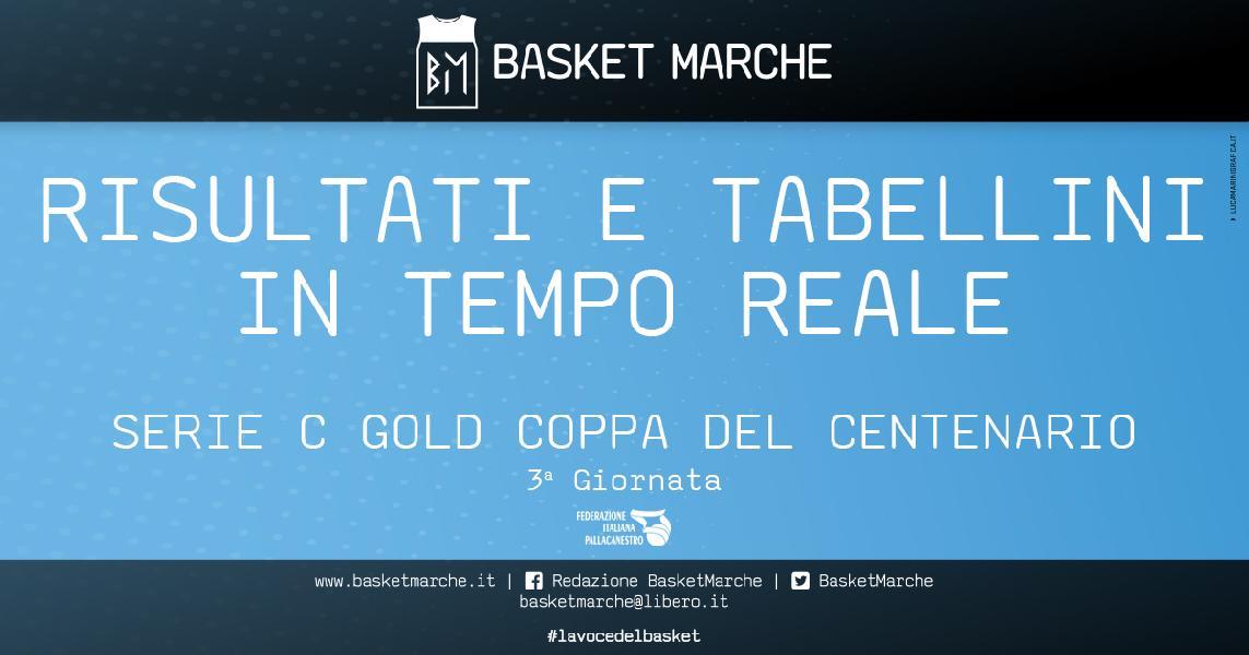 https://www.basketmarche.it/immagini_articoli/16-05-2021/gold-coppa-centenario-live-risultati-tabellini-giornata-tempo-reale-600.jpg