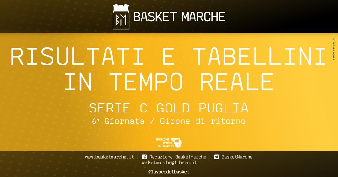 https://www.basketmarche.it/immagini_articoli/16-05-2021/gold-puglia-live-risultati-tabellini-ritorno-tempo-reale-600.jpg