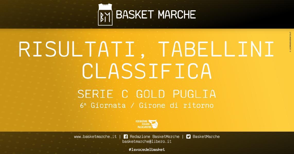 https://www.basketmarche.it/immagini_articoli/16-05-2021/gold-puglia-mola-sbanca-molfetta-sola-testa-altamura-continua-correre-600.jpg
