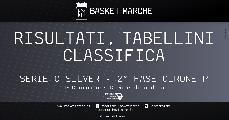 https://www.basketmarche.it/immagini_articoli/16-05-2021/serie-silver-girone-campli-stoppa-torre-passeri-bene-taurus-jesi-120.jpg