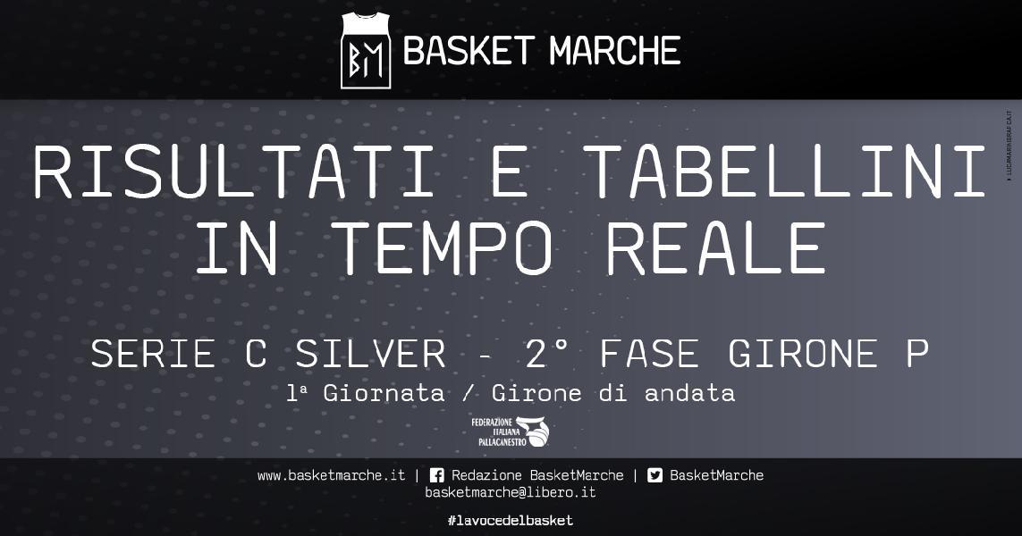 https://www.basketmarche.it/immagini_articoli/16-05-2021/serie-silver-live-risultati-tabellini-giornata-girone-tempo-reale-600.jpg