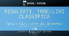 https://www.basketmarche.it/immagini_articoli/16-05-2021/silver-coppa-centenario-girone-vittorie-interne-urbania-acqualagna-120.jpg