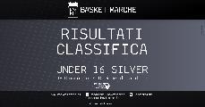 https://www.basketmarche.it/immagini_articoli/16-10-2019/under-silver-colpi-esterni-sacrata-tolentino-ascoli-bene-castelraimondo-120.jpg