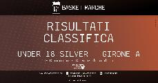 https://www.basketmarche.it/immagini_articoli/16-10-2019/under-silver-girone-partono-forte-vuelle-real-basket-acqualagna-matelica-castelfidardo-120.jpg