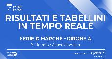 https://www.basketmarche.it/immagini_articoli/16-10-2021/regionale-marche-live-risultati-tabellini-giornata-girone-tempo-reale-120.jpg