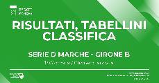 https://www.basketmarche.it/immagini_articoli/16-10-2021/serie-marche-girone-bene-matelica-macerata-severino-pedaso-pselpidio-corsare-120.jpg