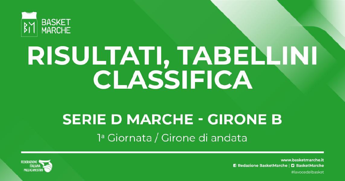 https://www.basketmarche.it/immagini_articoli/16-10-2021/serie-marche-girone-bene-matelica-macerata-severino-pedaso-pselpidio-corsare-600.jpg