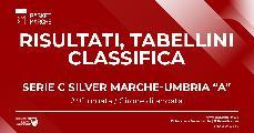 https://www.basketmarche.it/immagini_articoli/16-10-2021/serie-silver-girone-marino-urbania-montemarciano-fanno-prima-gioia-120.jpg