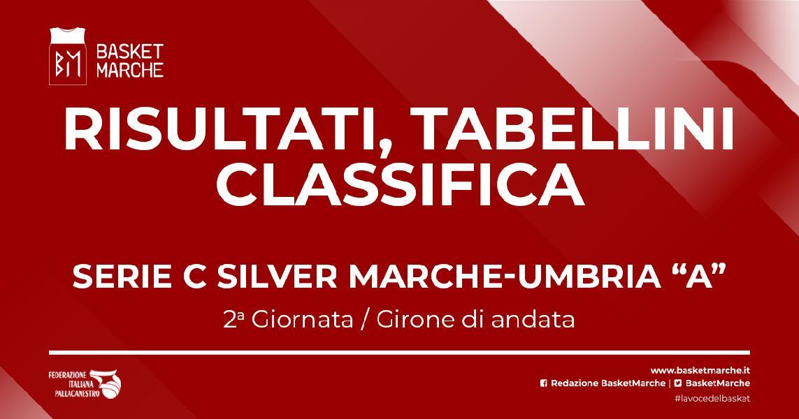 https://www.basketmarche.it/immagini_articoli/16-10-2021/serie-silver-girone-marino-urbania-montemarciano-fanno-prima-gioia-600.jpg