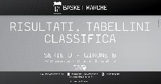 https://www.basketmarche.it/immagini_articoli/16-11-2019/regionale-girone-anticipi-tris-vittorie-esterne-severino-ascoli-morrovalle-120.jpg