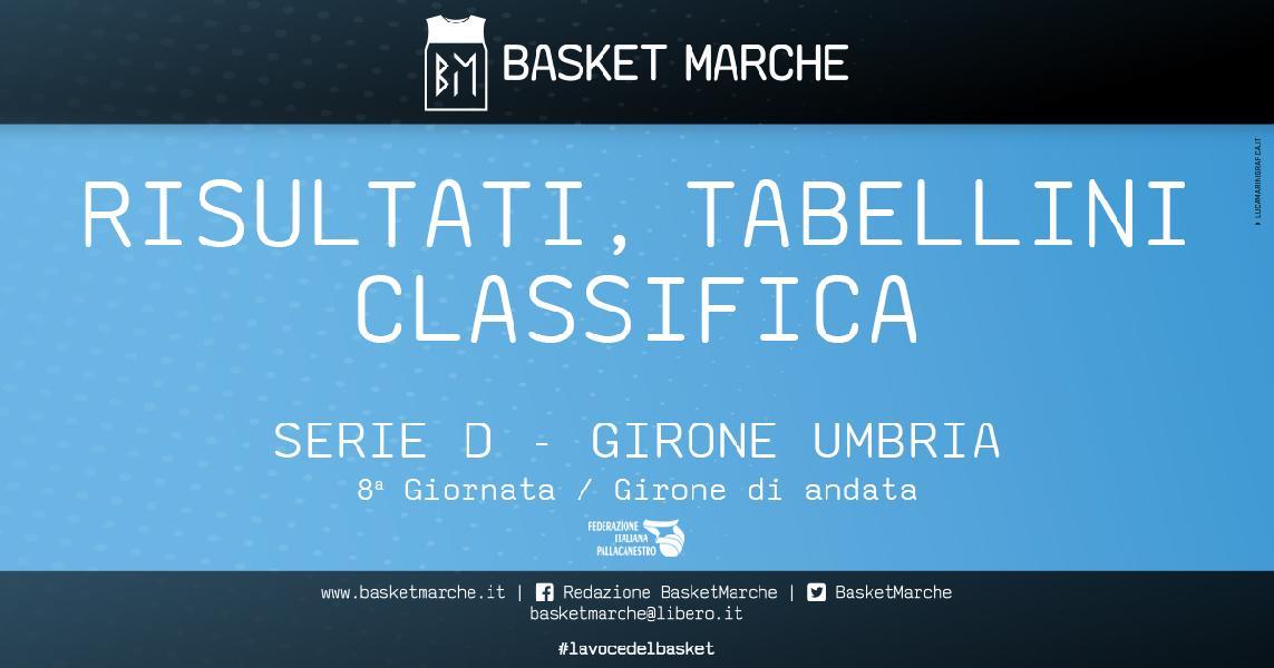 https://www.basketmarche.it/immagini_articoli/16-11-2019/regionale-umbria-anticipi-venerd-basket-contigliano-doma-uisp-palazzetto-perugia-600.jpg