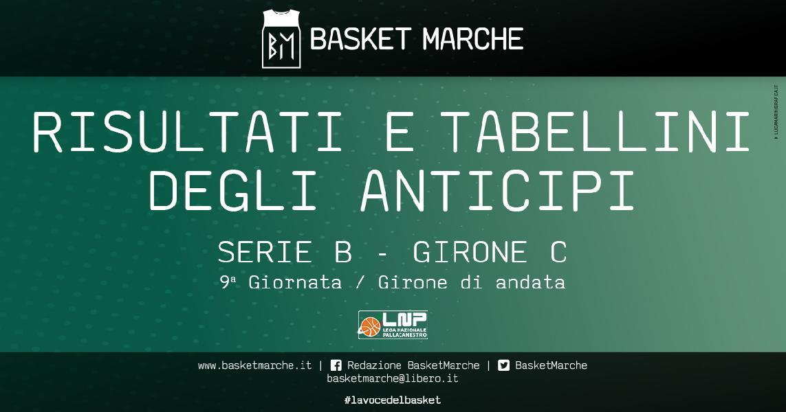 https://www.basketmarche.it/immagini_articoli/16-11-2019/serie-girone-anticipi-vittorie-piacenza-cesena-600.jpg