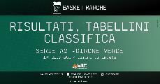 https://www.basketmarche.it/immagini_articoli/17-01-2021/serie-verde-derthona-imbattuta-bene-biella-trapani-piacenza-colpo-esterno-milano-120.jpg